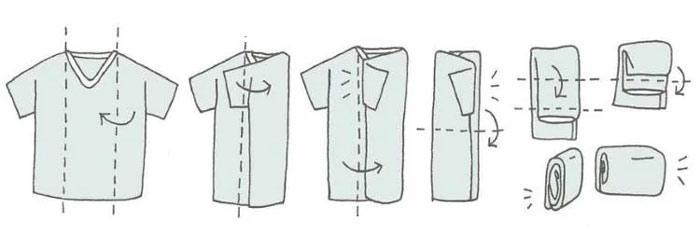 Метод складывания футболки